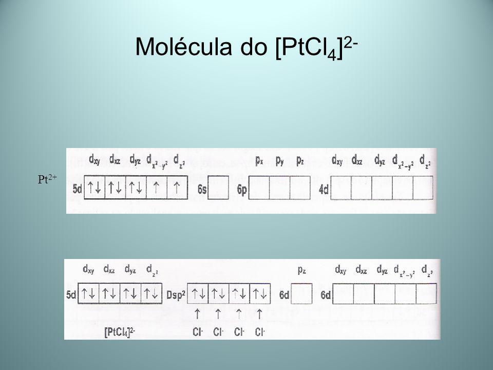Molécula do [PtCl4]2- Pt2+